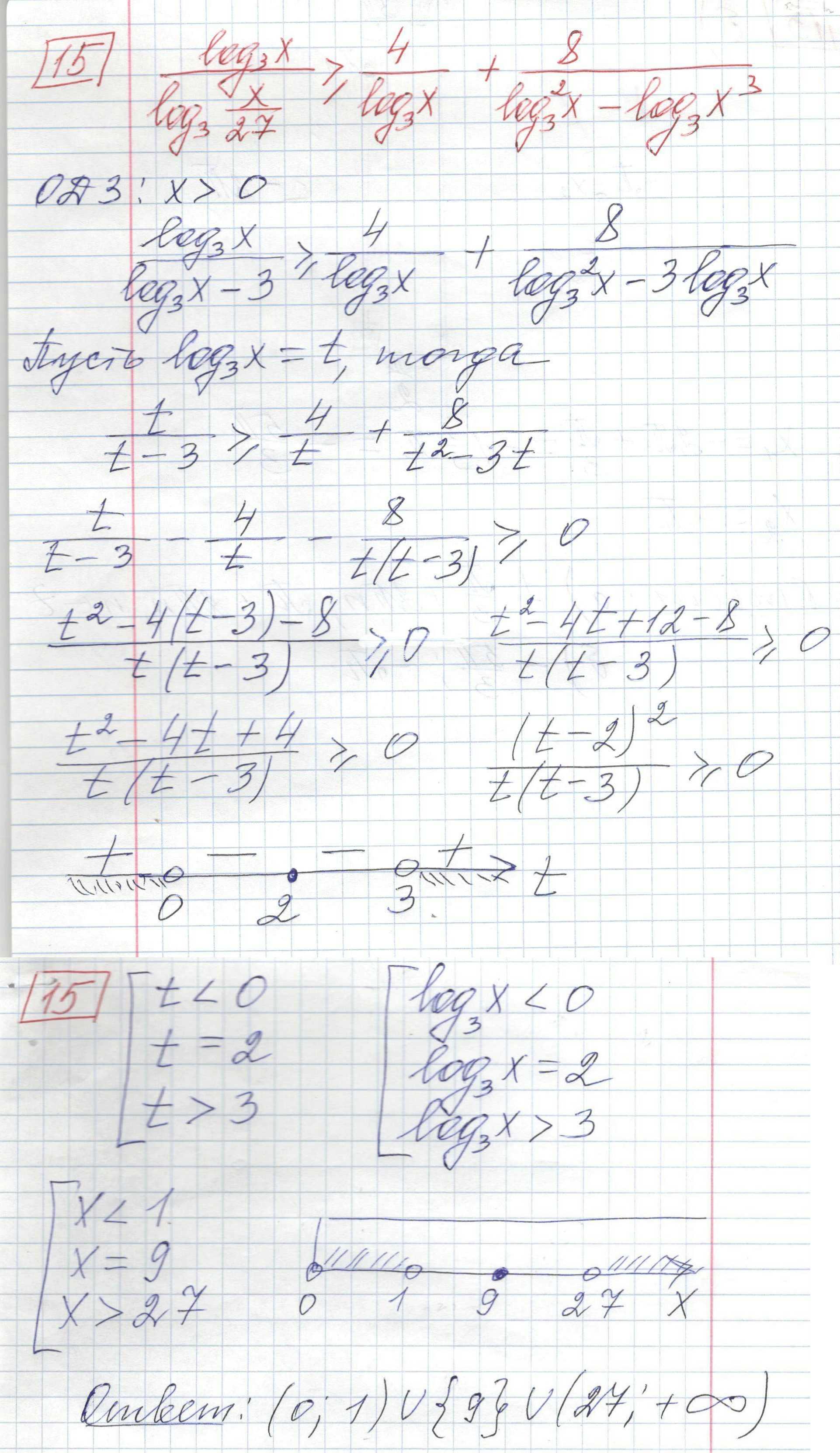 Задние 15, Вариант 1 решение и ответ - Ященко ЕГЭ 2018 математика профиль 36 вариантов