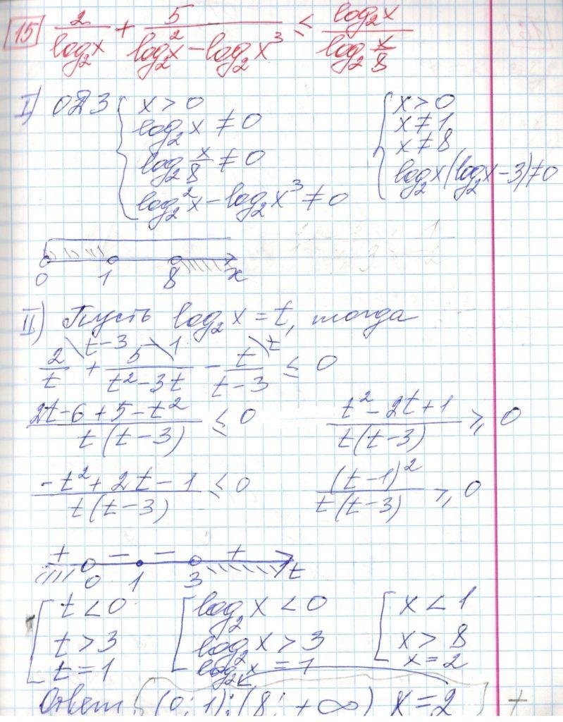 Задние 15, Вариант 2 решение и ответ - Ященко ЕГЭ 2018 математика профиль 36 вариантов