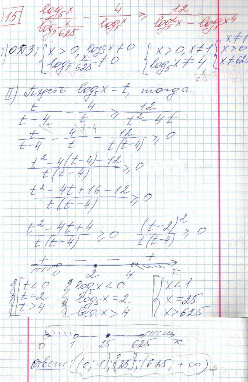 Задние 15, Вариант 3, решение и ответ - Ященко ЕГЭ 2018 математика профиль 36 вариантов