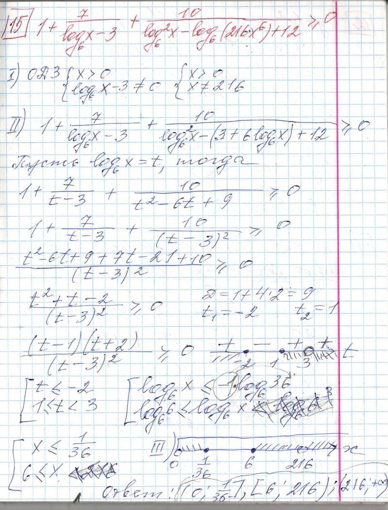 Задние 15, Вариант 4, решение и ответ - Ященко ЕГЭ 2018 математика профиль 36 вариантов