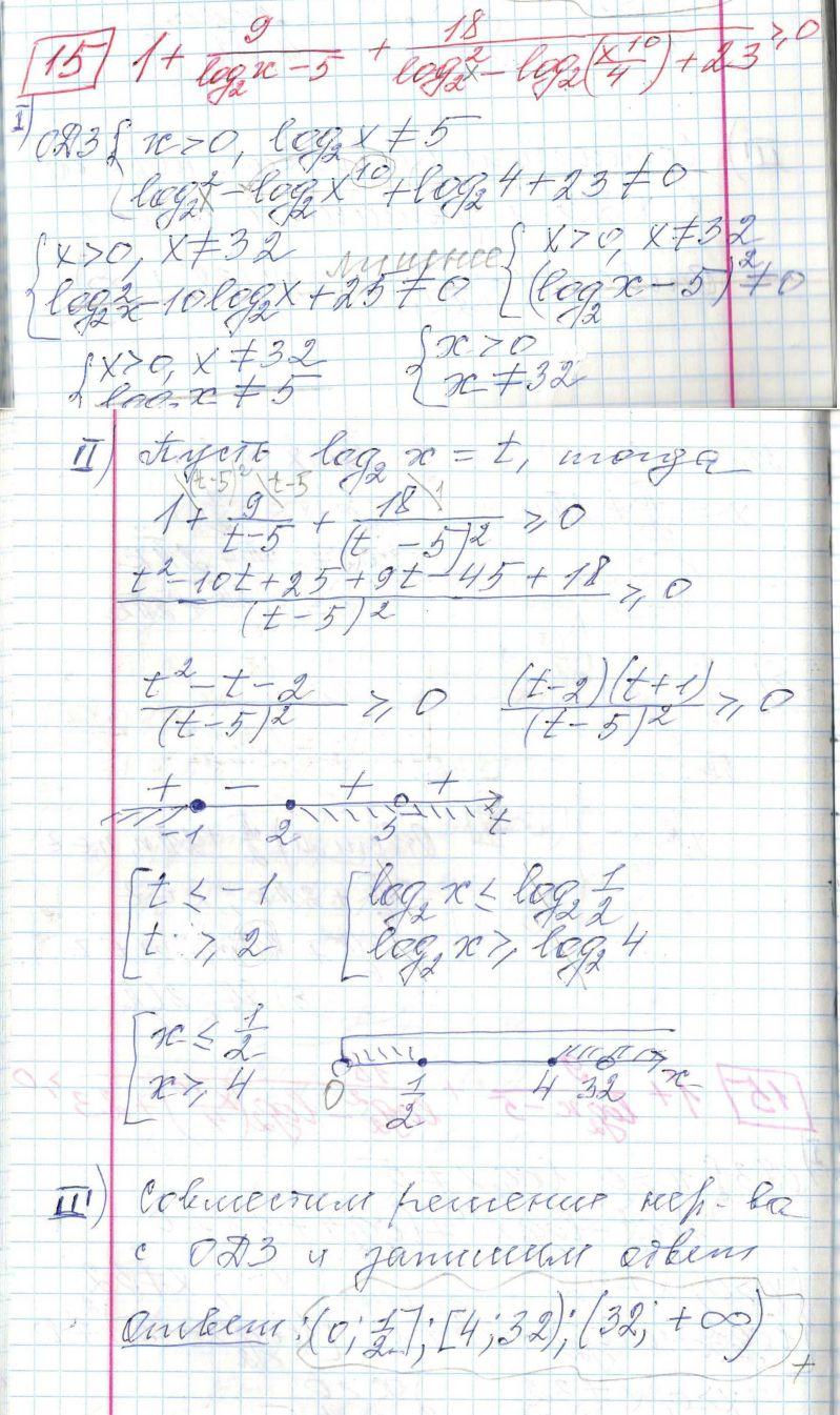 Задние 15, Вариант 5, решение и ответ - Ященко ЕГЭ 2018 математика профиль 36 вариантов