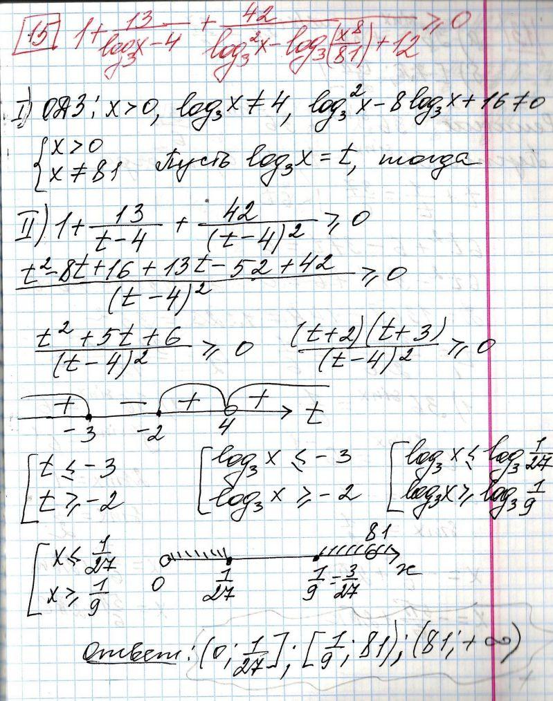 Задние 15, Вариант 6, решение и ответ - Ященко ЕГЭ 2018 математика профиль 36 вариантов