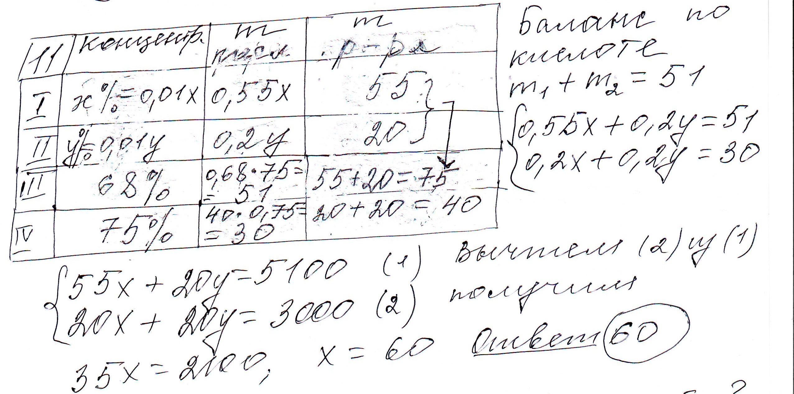 Задние 11, Вариант 1, решение и ответ - Ященко ЕГЭ 2019 математика профиль 36 вариантов