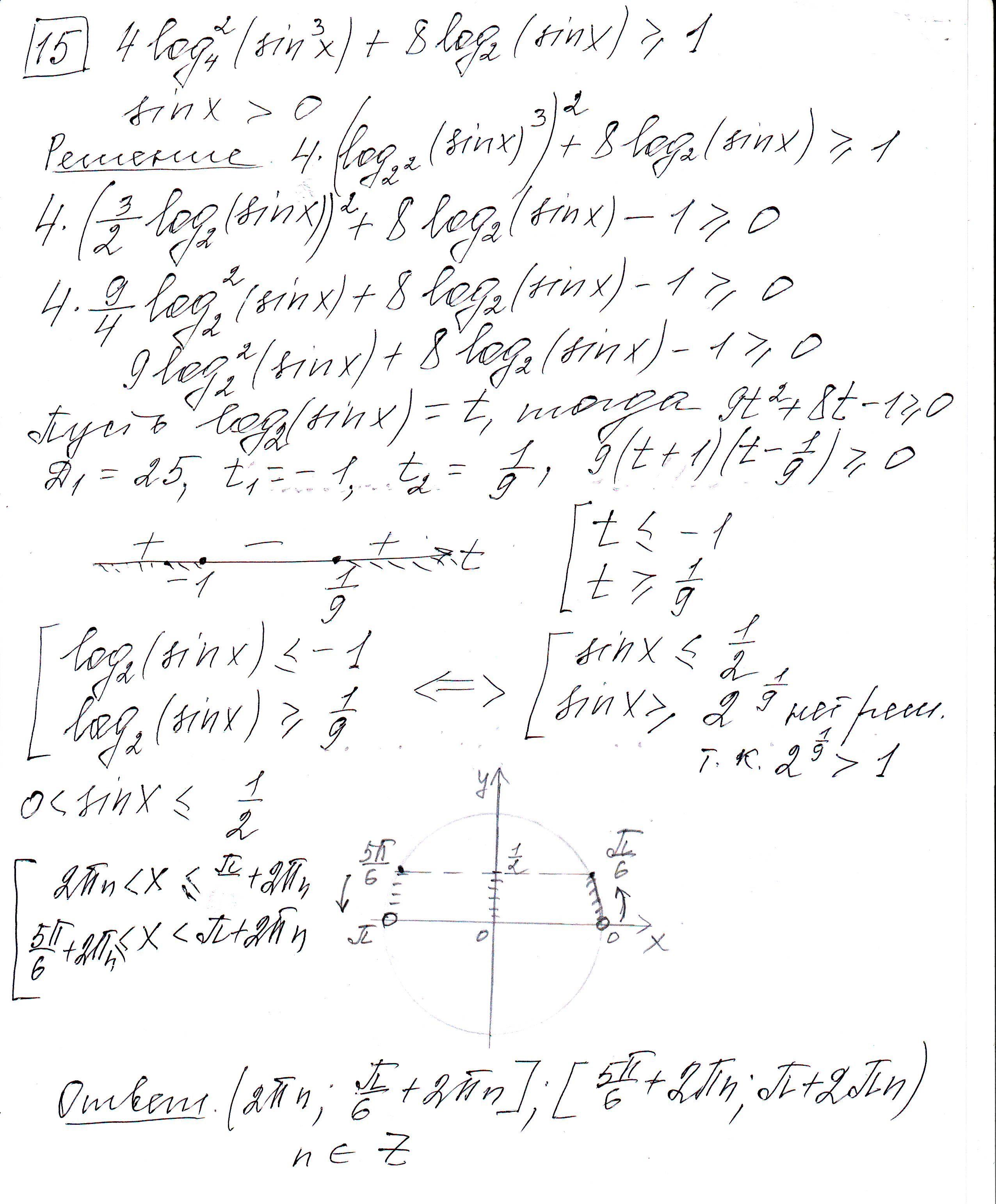 Задние 15, Вариант 1, решение и ответ - Ященко ЕГЭ 2019 математика профиль 36 вариантов