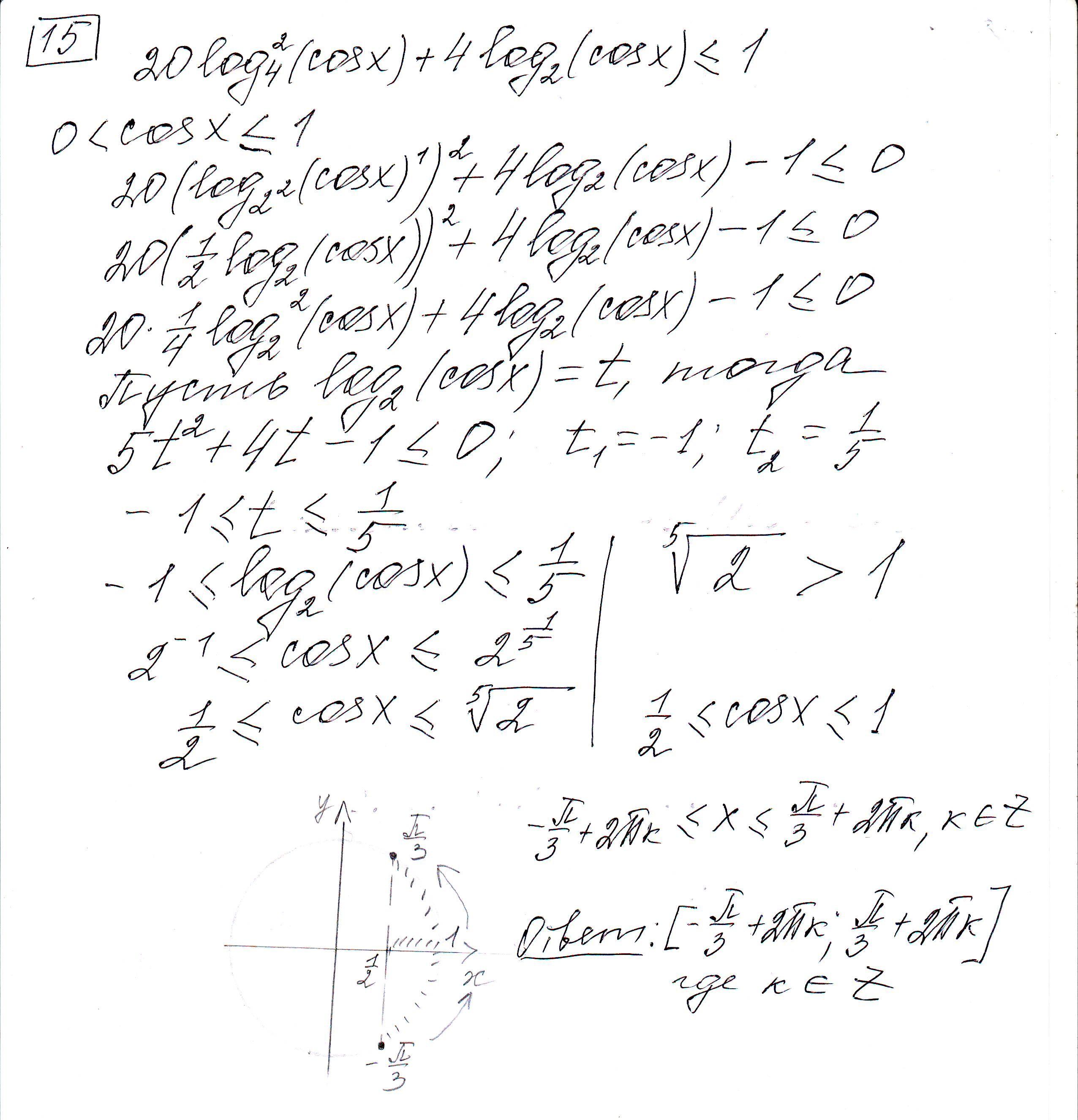 Задние 15, Вариант 2, решение и ответ - Ященко ЕГЭ 2019 математика профиль 36 вариантов