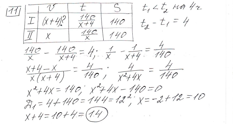 Задние 11, Вариант 3, решение и ответ - Ященко ЕГЭ 2019 математика профиль 36 вариантов
