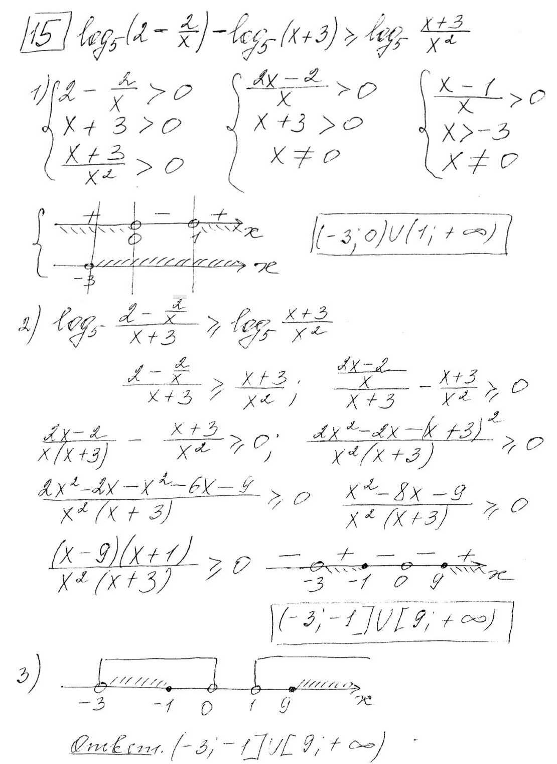 Задние 15, Вариант 4, решение и ответ - Ященко ЕГЭ 2019 математика профиль 36 вариантов
