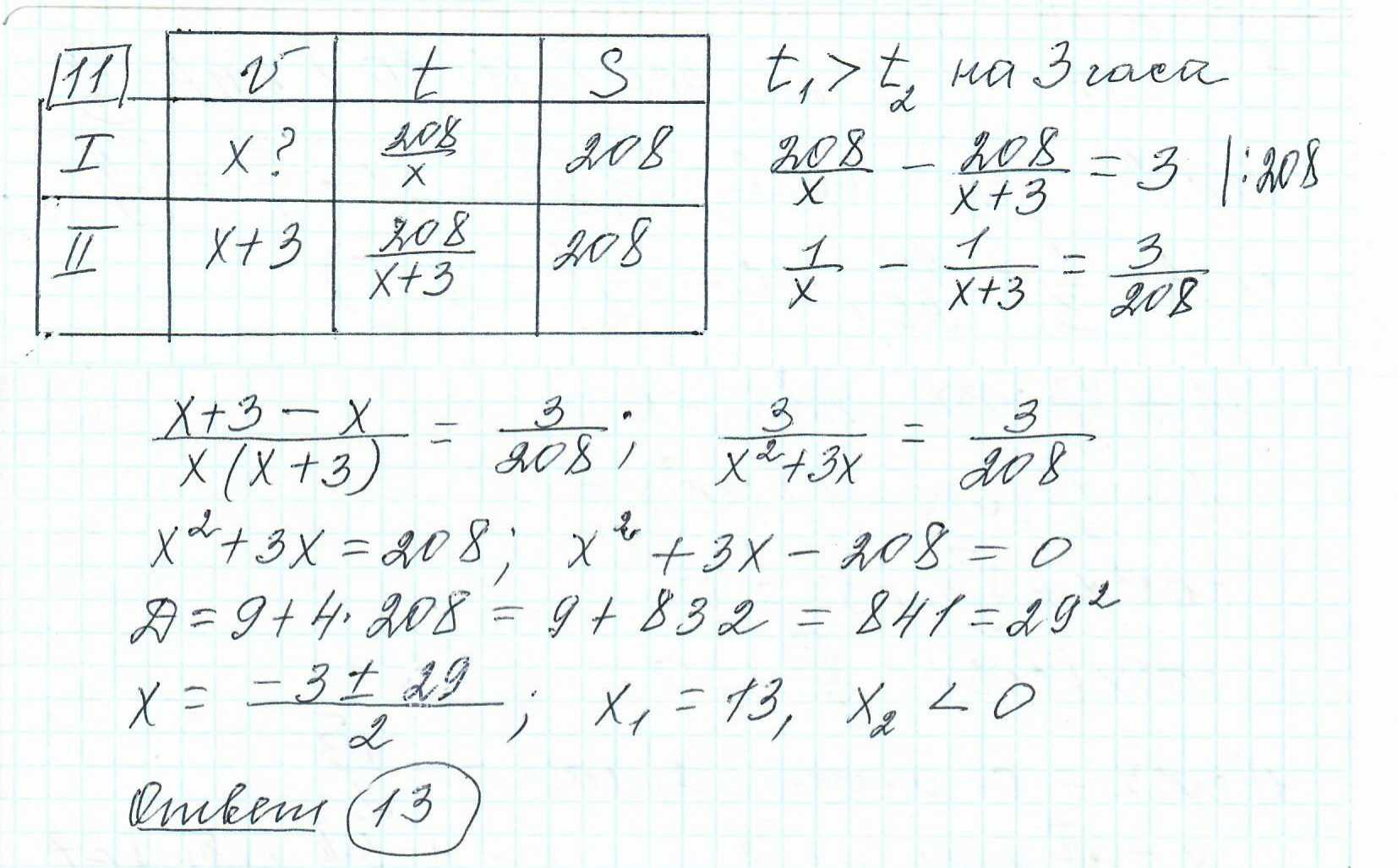Задние 11, Вариант 5, решение и ответ - Ященко ЕГЭ 2019 математика профиль 36 вариантов