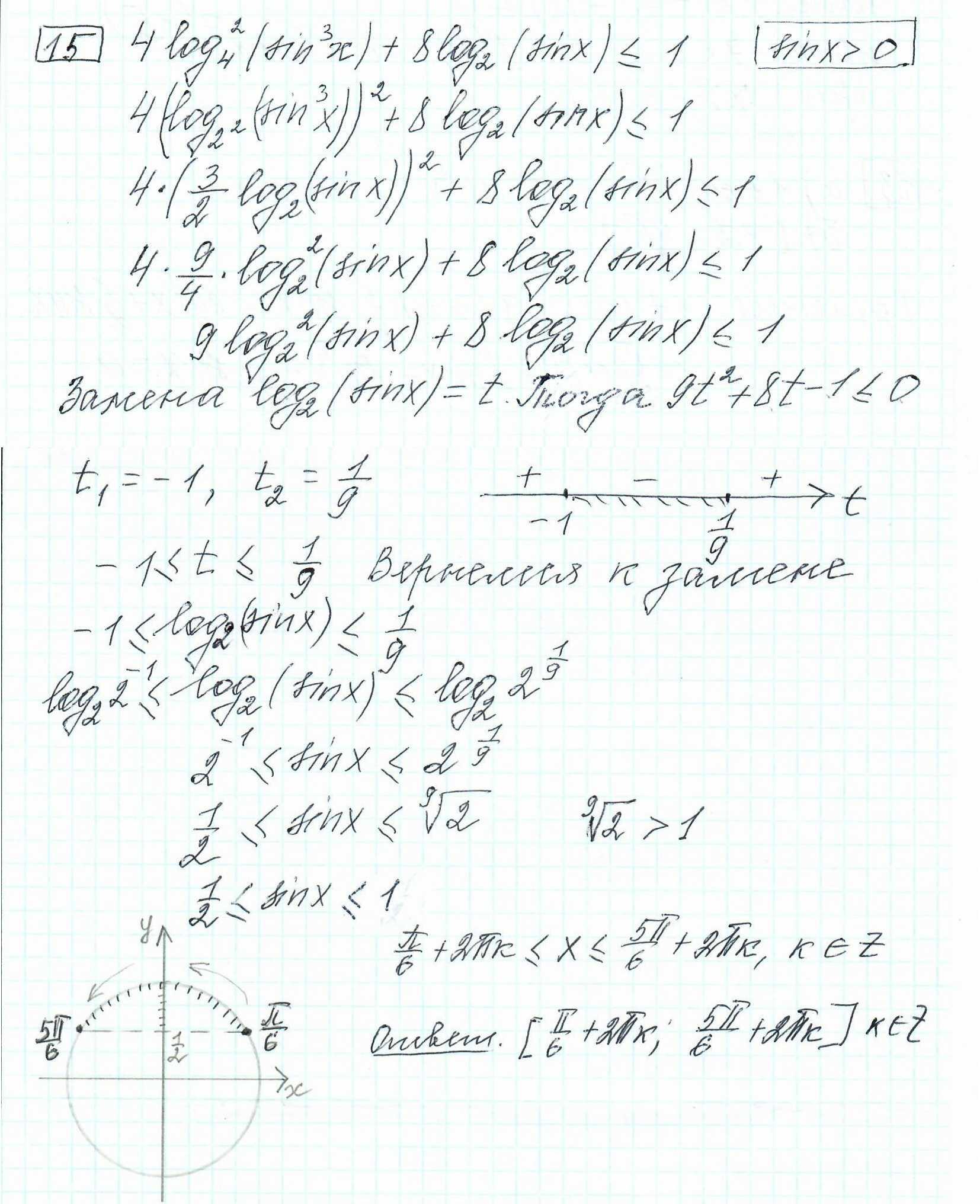 Задние 15, Вариант 5, решение и ответ - Ященко ЕГЭ 2019 математика профиль 36 вариантов