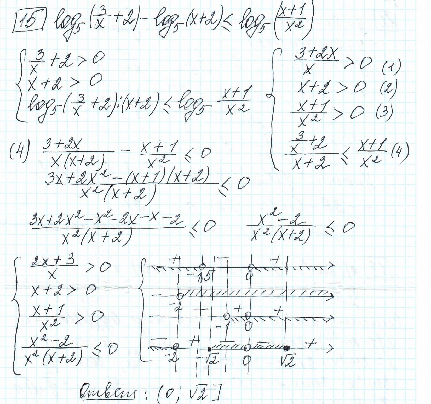 Задние 15, Вариант 7, решение и ответ - Ященко ЕГЭ 2019 математика профиль 36 вариантов