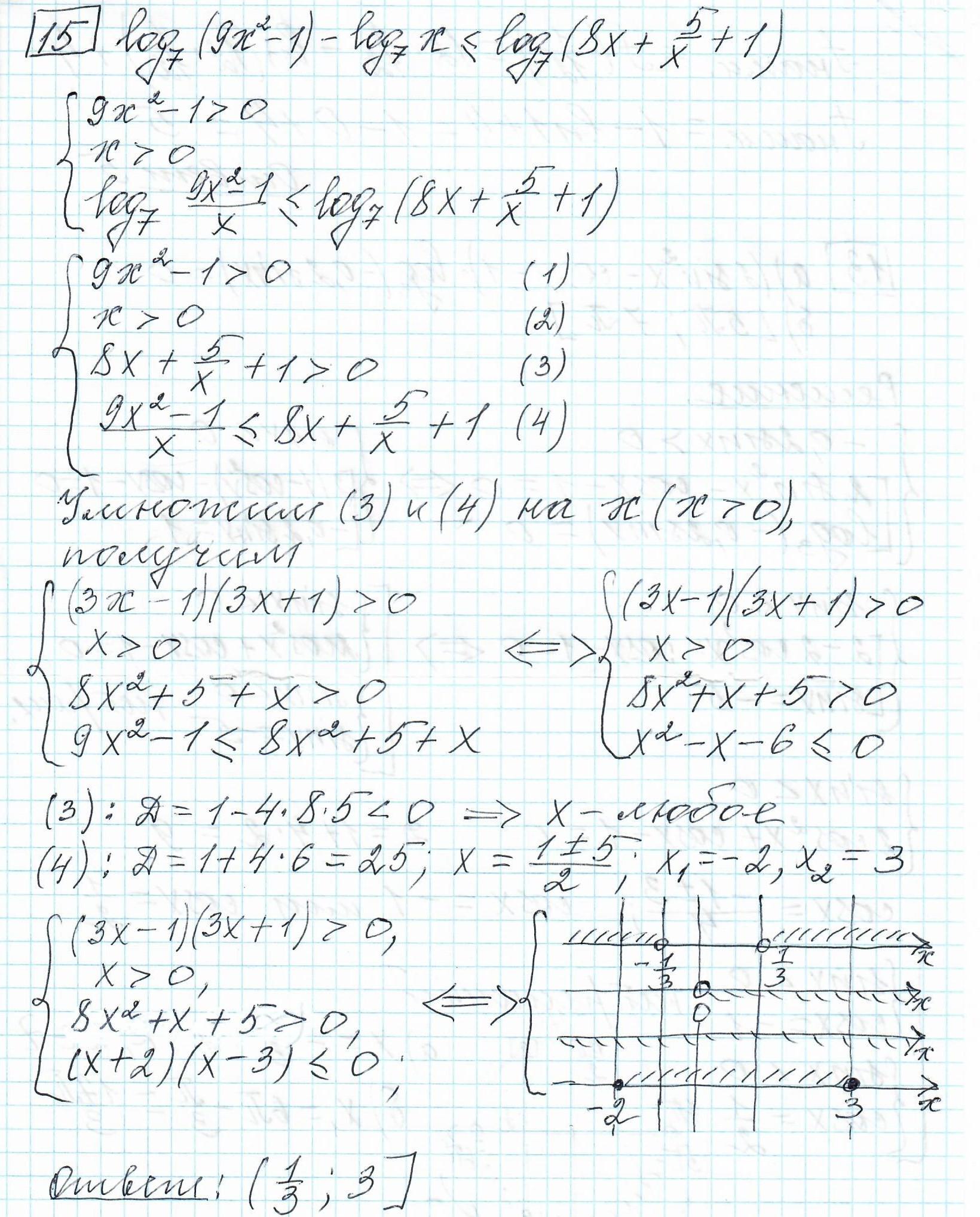 Задние 15, Вариант 8, решение и ответ - Ященко ЕГЭ 2019 математика профиль 36 вариантов