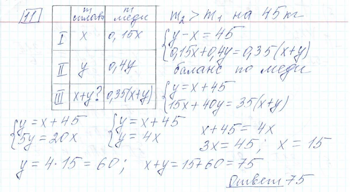 Задние 11, Вариант 9, решение и ответ - Ященко ЕГЭ 2019 математика профиль 36 вариантов