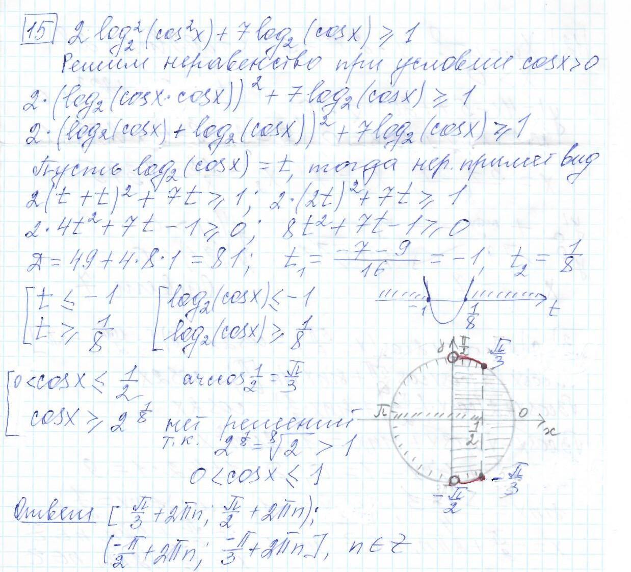 Задние 15, Вариант 9, решение и ответ - Ященко ЕГЭ 2019 математика профиль 36 вариантов